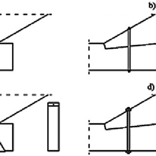 Joints connecting roof rafter and tie-beam: a) simple