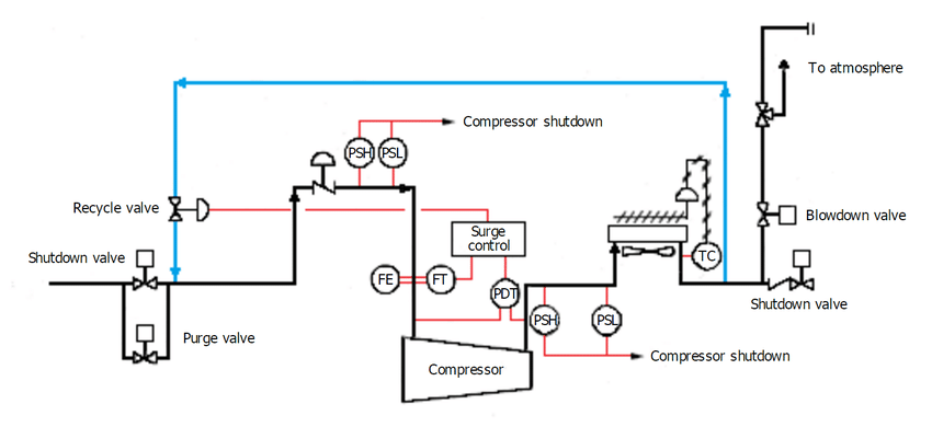 Figure 2 Shows A Typical Line Or Schematic Diagram