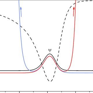 (PDF) Colloquium : Trapped ions as quantum bits: Essential