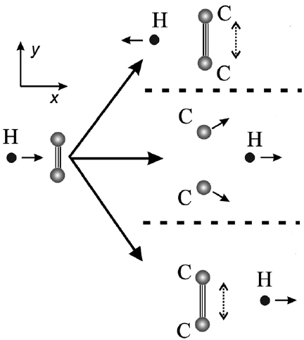 Schematic representation of the swift chemical bond