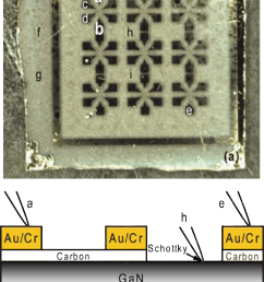 a stereo microscope image of the device arrays fabricated in the middle sample of [ 850 x 1325 Pixel ]