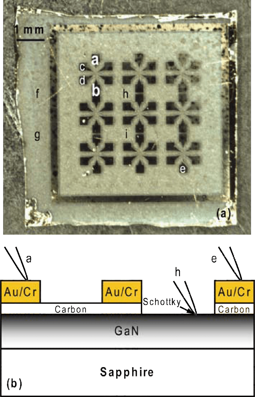 hight resolution of  a stereo microscope image of the device arrays fabricated in the middle sample of