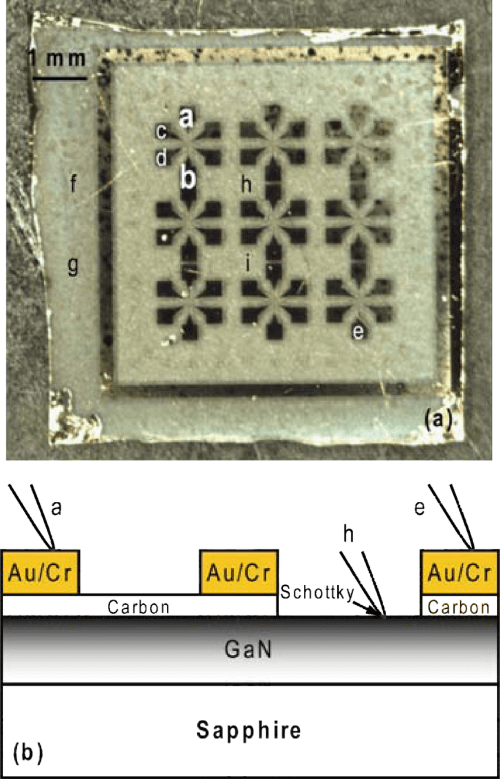 small resolution of  a stereo microscope image of the device arrays fabricated in the middle sample of