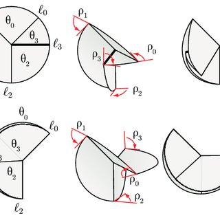 (PDF) Freeform Rigid-Foldable Structure using