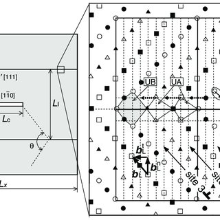 (PDF) Effect of Extrinsic Grain Boundary Dislocations on