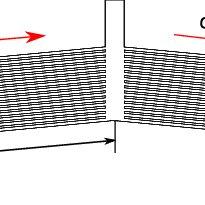 (PDF) Development of Miniature Camera Module Integrated