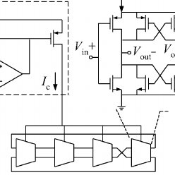 (PDF) A 270-MHz to 1.5-GHz CMOS PLL clock generator with