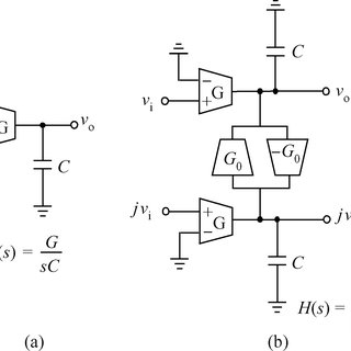 (PDF) A CMOS Gm—C complex filter with a reconfigurable