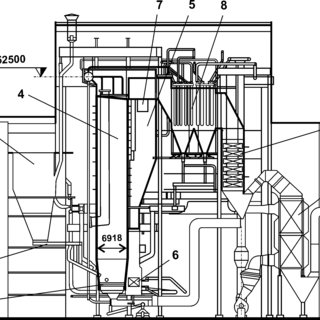 Principal mass flows diagram of the UTT-3000 retort: (the