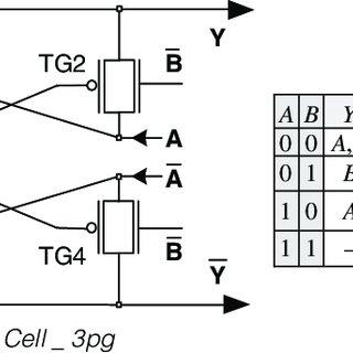 (PDF) Cell Design Methodology Based on Transmission Gate