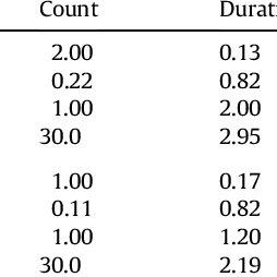 Base case CAPEX quantification per MW for each concept in