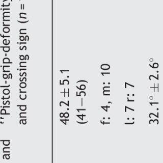 Bland-Altmann plot for demonstration of the inter-observer