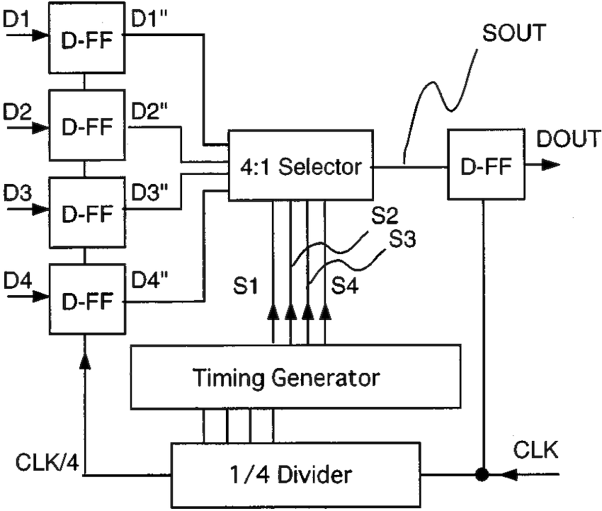 Block diagram of conventional 4 : 1 selector architecture