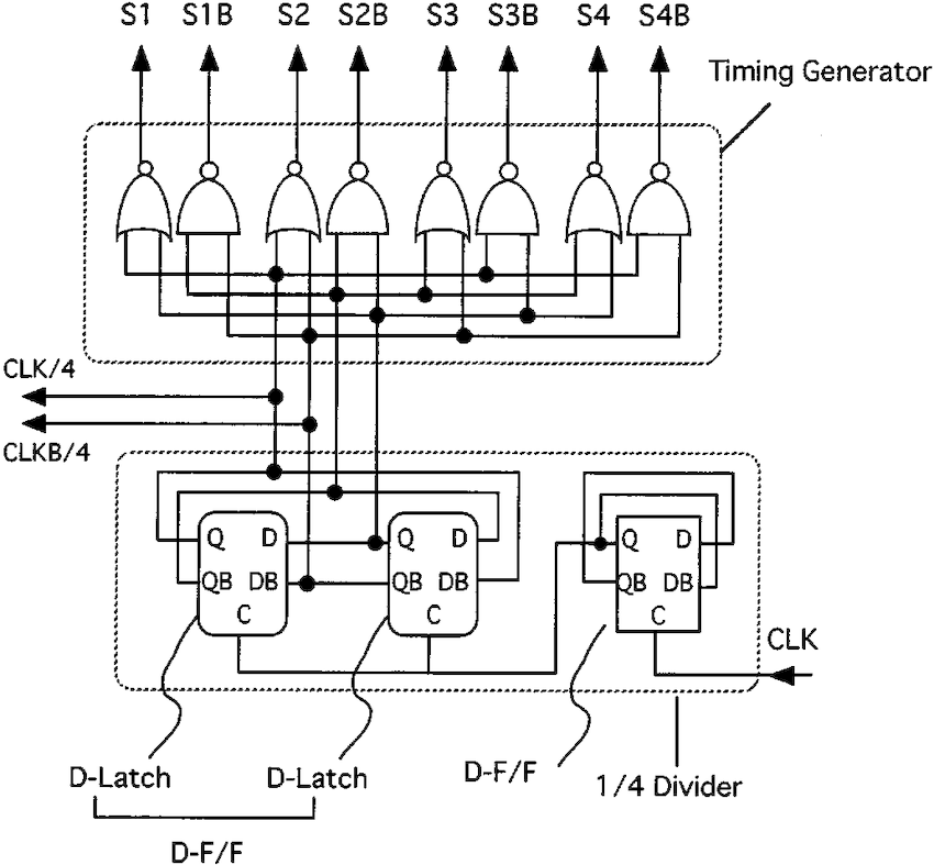 Configurations of divider and timing generator circuits
