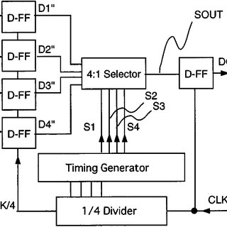 (PDF) A 3.6-Gb/s 340-mW 16:1 pipe-lined multiplexer using