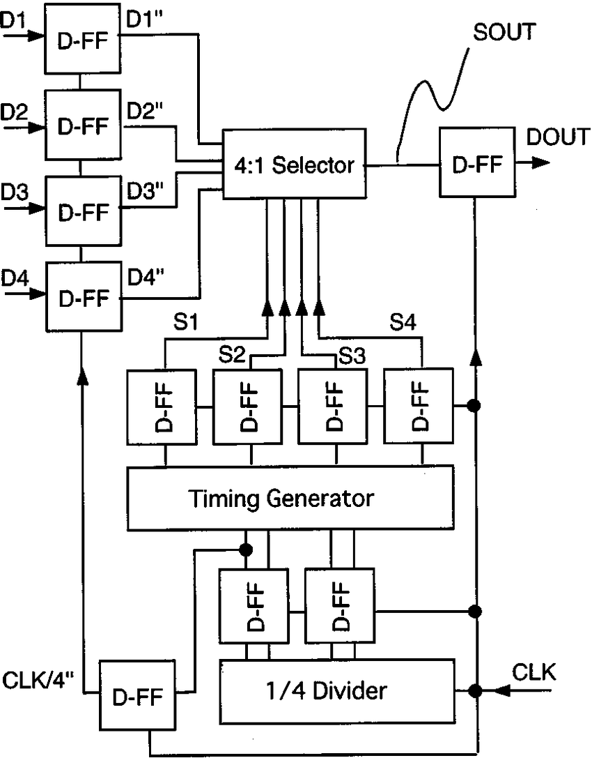 hight resolution of block diagram of proposed 4 1 selector architecture