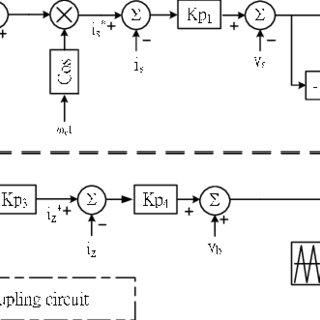 (PDF) New control methods for single phase PWM