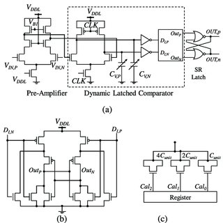 (a) Dynamic latched comparator used in the SF-ADC, (b