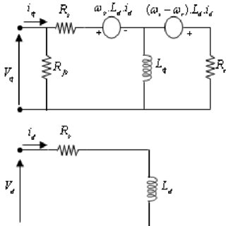 (PDF) Direct Torque Control optimization with loss