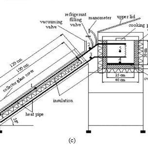 Figure A-2: Orifice flow meter (Çengel & Cimbala, 2006