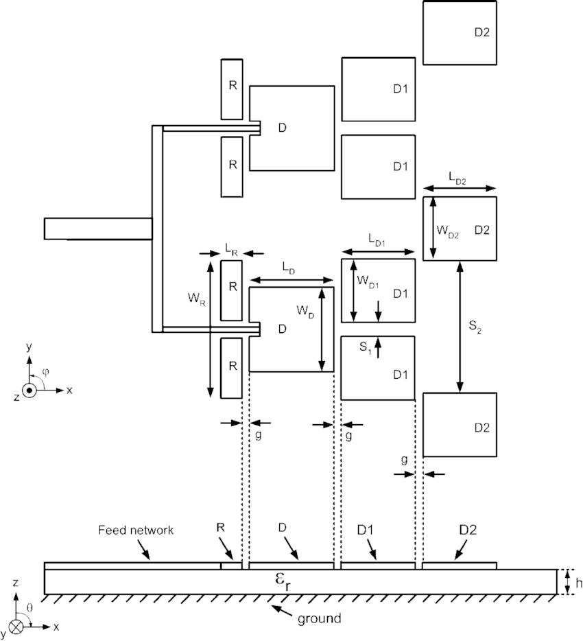 Illustration of microstrip bi-Yagi array antenna