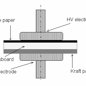 (PDF) Partial discharge patterns in oil-impregnated paper