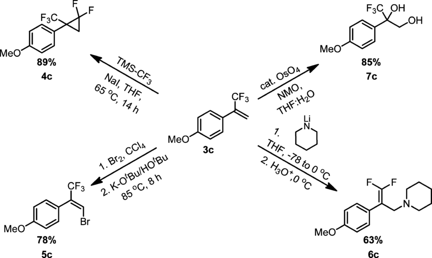 Scheme 1. Applications of α-CF 3-Substituted Alkenes