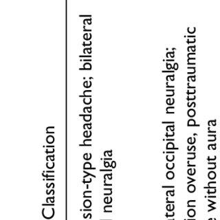 (PDF) Occipital Nerve Blocks for Pediatric Posttraumatic