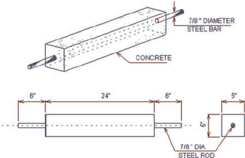 Dimensions of steel rod reinforced concrete specimens