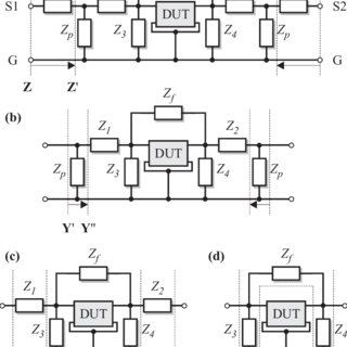 Divide-by-four frequency divider (a) block diagram and (b