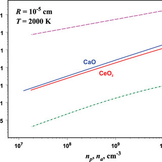 Working principle of an inductively heated plasma