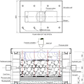 (PDF) Deformation of Coal Fouled Ballast Stabilized with