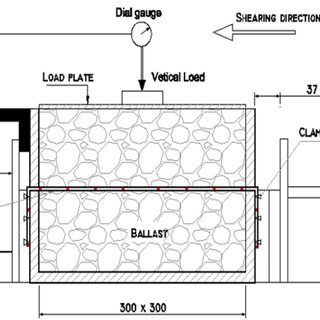 (PDF) Simulation of Fresh and Fouled Ballast Behavior