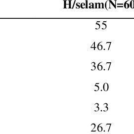 Árbol de decisiones del programa HACCP de la empresa
