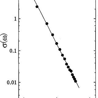 (PDF) Computing the Kubo formula for large systems