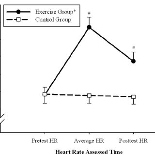 (PDF) Effects of Acute Exercise on Executive Function: A