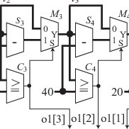 8. 16-digit binary to decimal converter using LUT cascades