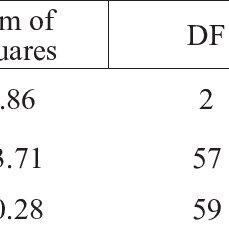 (PDF) Study on basic criteria of a grade of dairy farms