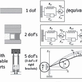 (PDF) Innovative design tool for the optimization of blast