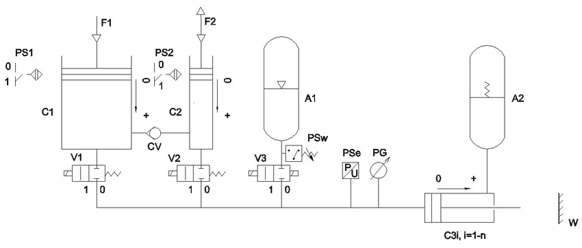 Schematic diagram of the hydraulic intensifier for double