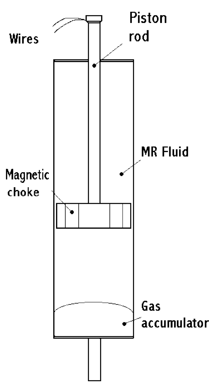 medium resolution of schematics of a monotube mrd