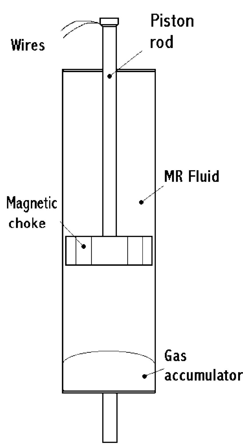 hight resolution of schematics of a monotube mrd