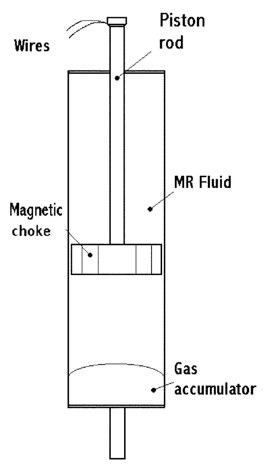 medium resolution of schematic of the mrd