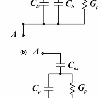 a) Lumped parallel equivalent of circuit of MIS capacitor