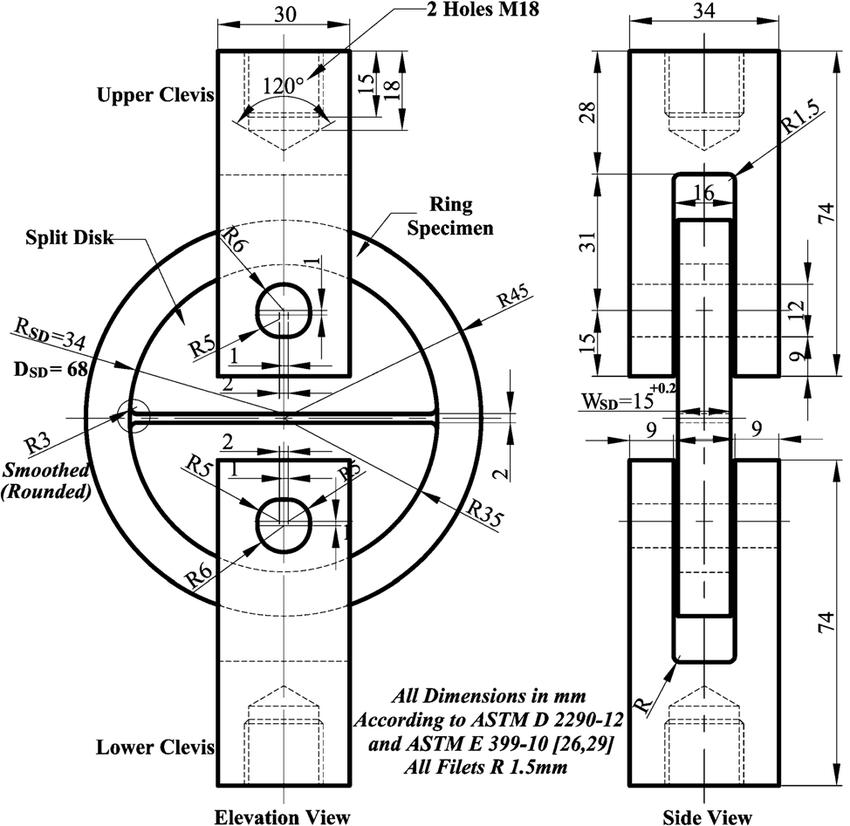 ASTM D2290 PDF