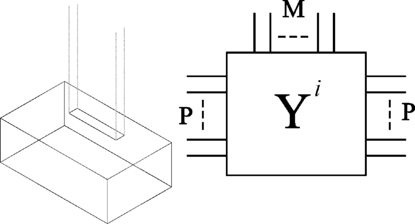 Traveling wave antenna: fundamental block of the internal