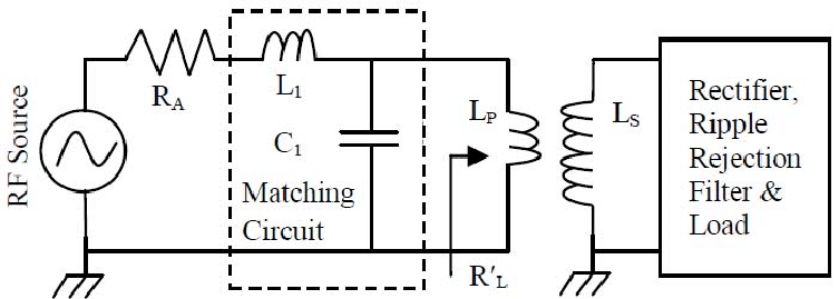Simplified circuit diagram showing impedance matching in