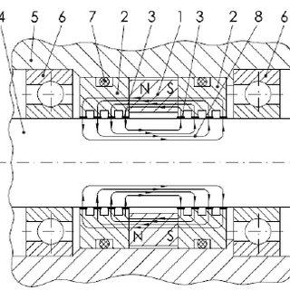 Sketch of magnetic fluid