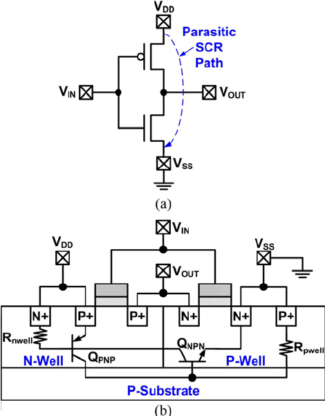 (a) Circuit structure and (b) device cross-sectional view