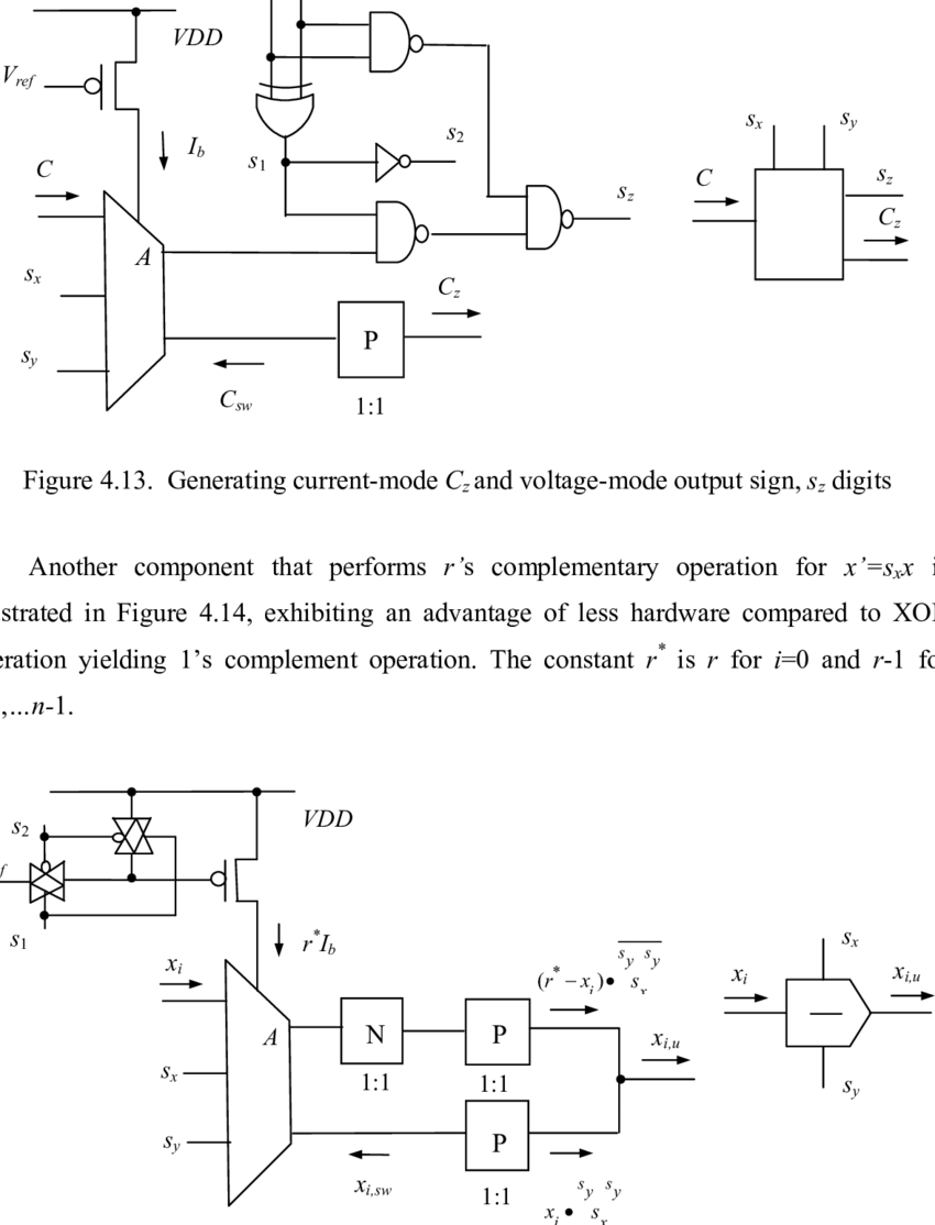 hight resolution of the r s complement circuit and its symbol